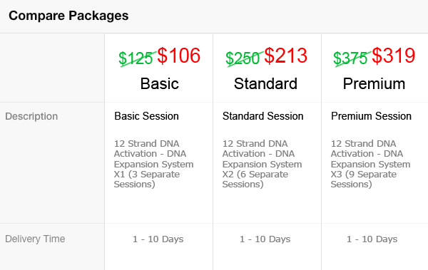 compare-chart-12-strand-dna-expansion-system